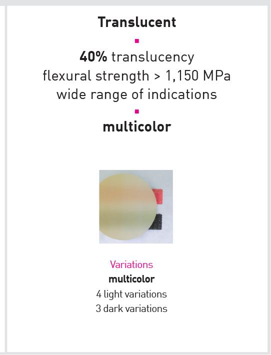 Translucent info
