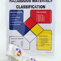 Labels - Hazard Coding